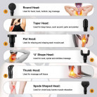 Deep Muscle Tissue Massage Gun (with LCD display)