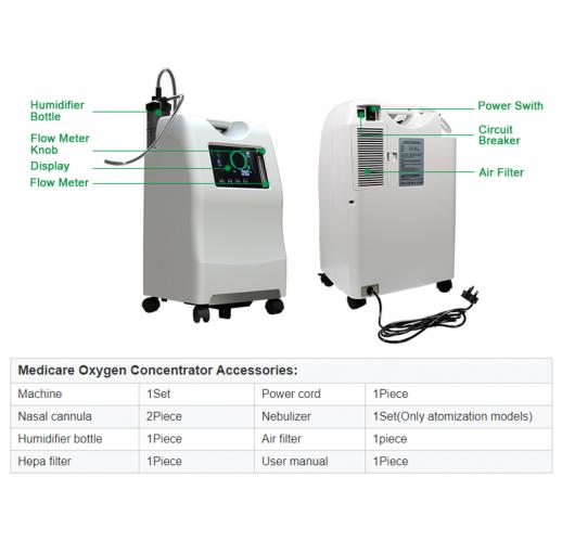 10L Olive Oxygen Concentrator (OLV-1A)