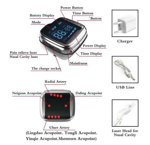 Wearable Laser Therapuetic Device